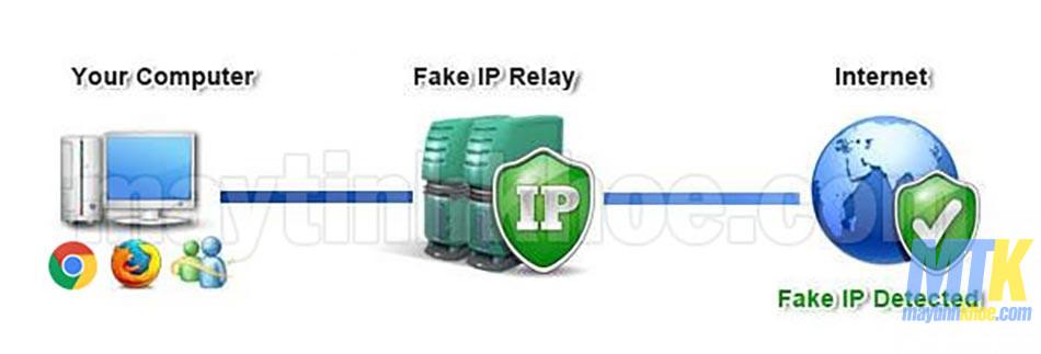 Giới thiệu về fake ip